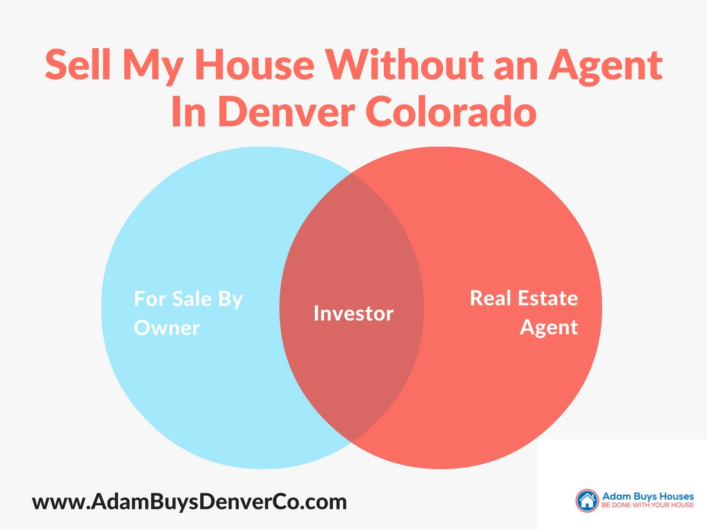 sell my house without an agent